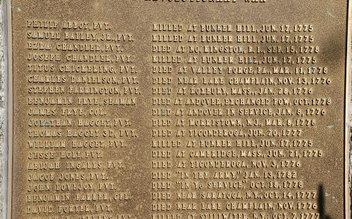 Detail of names